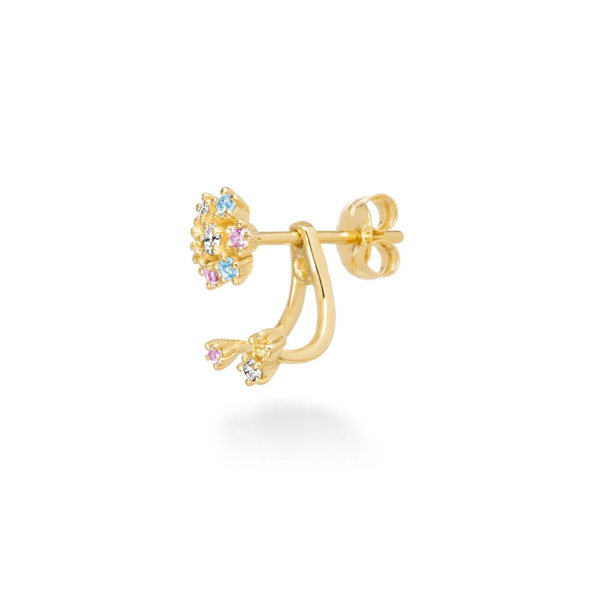 incense 耳環